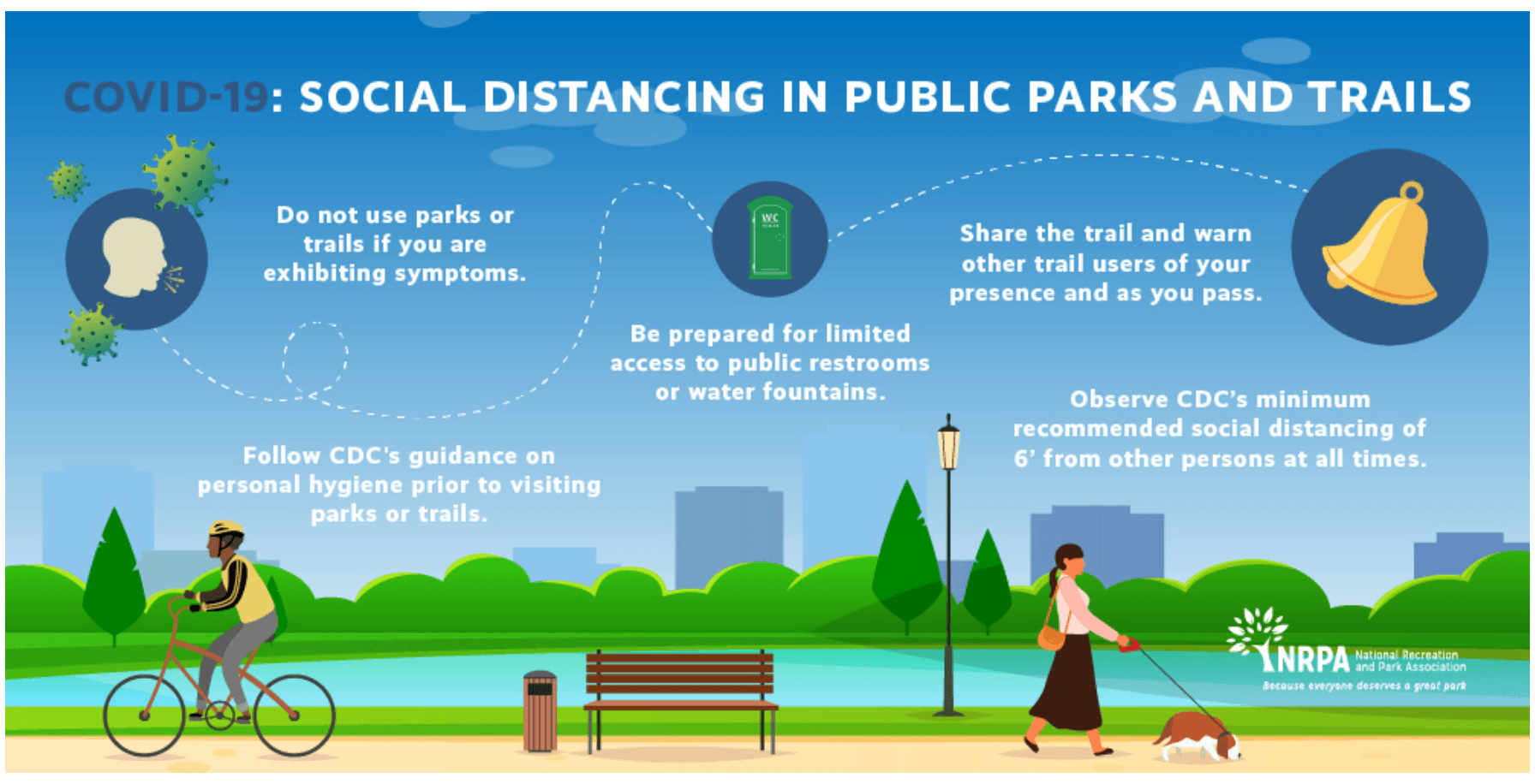 National Parks Social Distancing graphic click to view on webpage